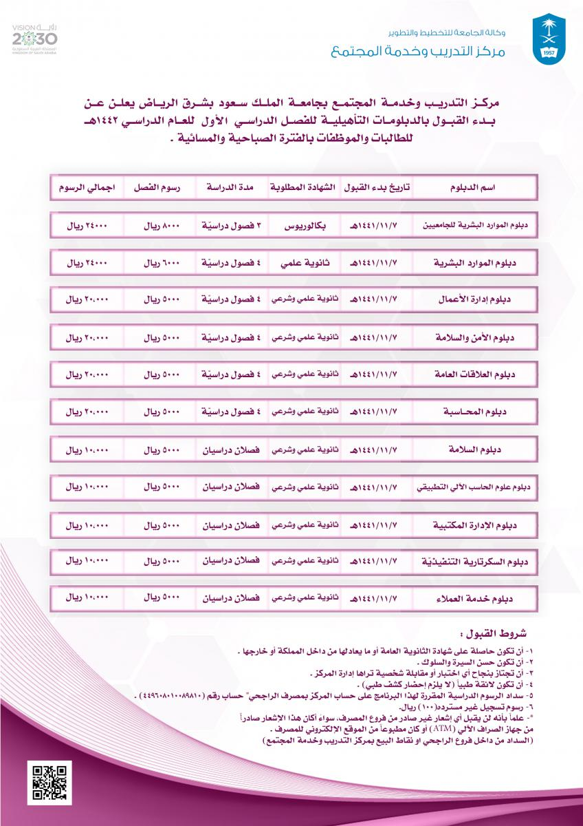 منح لغير السعوديين في جامعة الملك سعود
