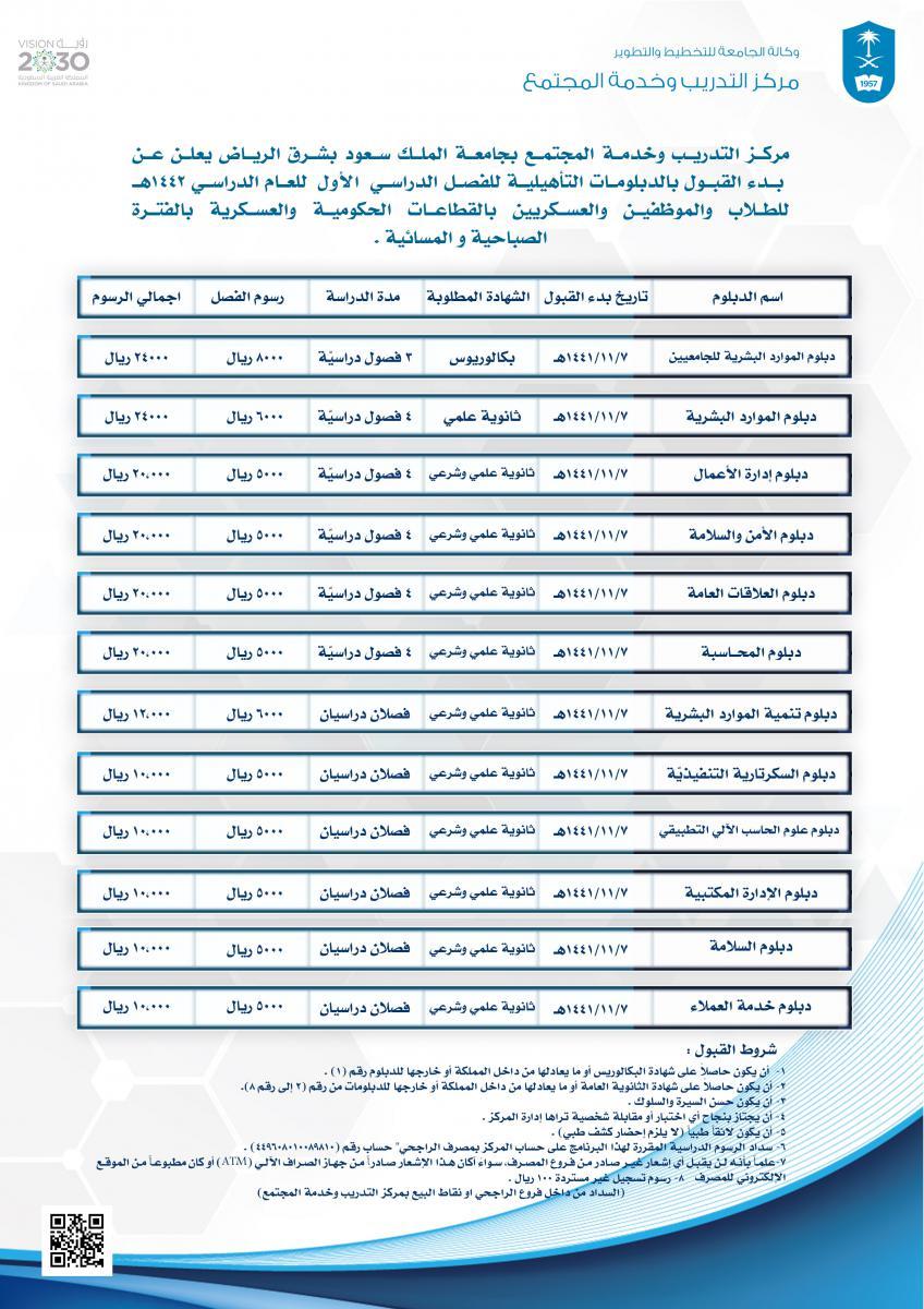 برامج الدبلومات المعتمدة مركز التدريب وخدمة المجتمع
