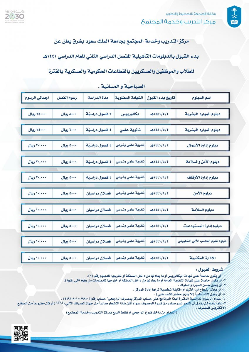 التسجيل مفتوح في دبلومات جامعة الملك سعود بالرياض لخريجي وخريجات الثانوية والبكالوريوس حلول البطالة Unemployment Solutions
